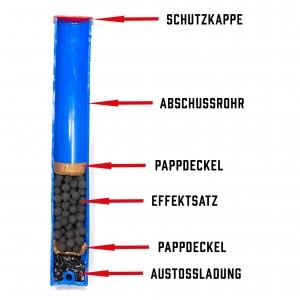Funktion und Aufbau eines Feuertopfs im Feuerwerk der Kategorie T1, Singleshot, Einzelschuss T1