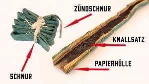 So sieht ein Knallfrosch von innen aus und so funktioniert ein Knallfrosch.