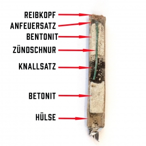 So sieht ein Reibkopfknaller von innen aus, die Funktion und der Aufbau leicht erklärt.